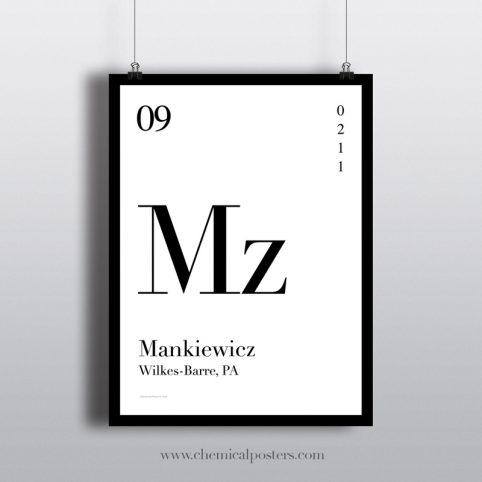 Mankiewicz poster